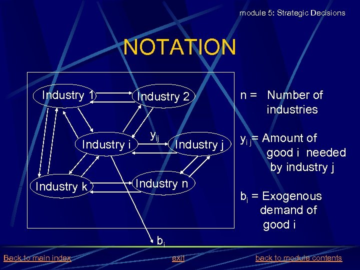 module 5: Strategic Decisions NOTATION Industry 1 Industry i Industry k Industry 2 yij