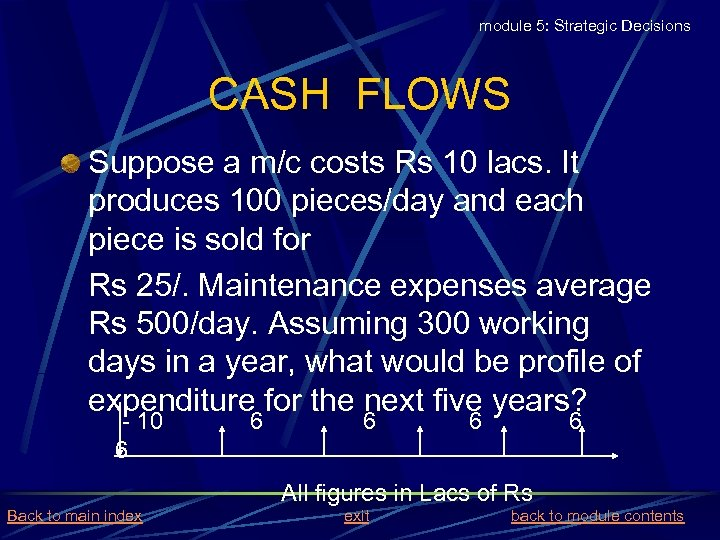 module 5: Strategic Decisions CASH FLOWS Suppose a m/c costs Rs 10 lacs. It