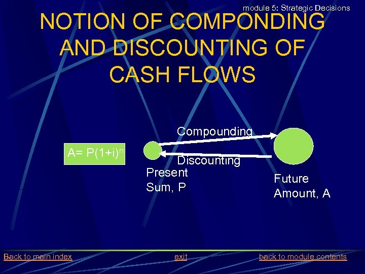 module 5: Strategic Decisions NOTION OF COMPONDING AND DISCOUNTING OF CASH FLOWS Compounding A=