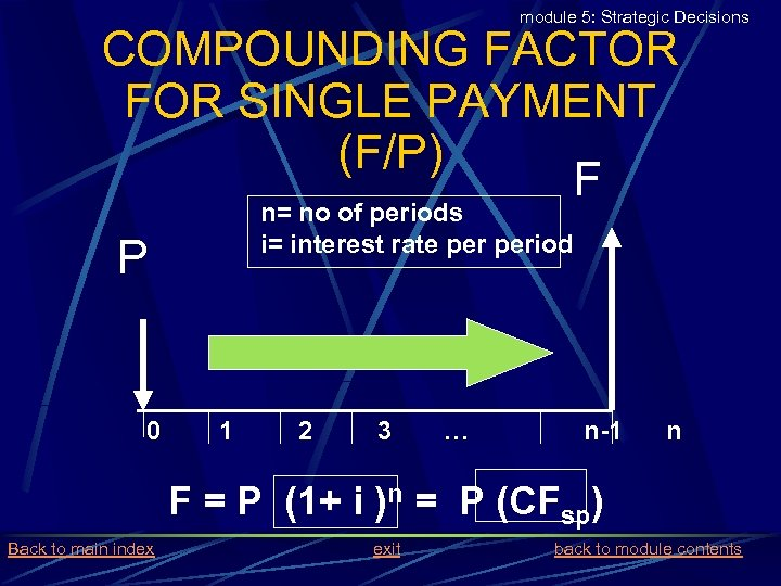module 5: Strategic Decisions COMPOUNDING FACTOR FOR SINGLE PAYMENT (F/P) F n= no of