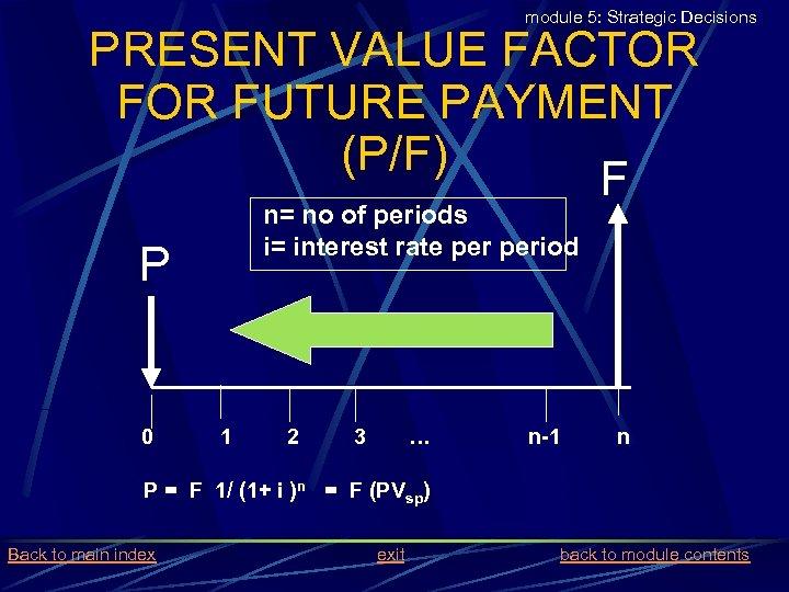module 5: Strategic Decisions PRESENT VALUE FACTOR FUTURE PAYMENT (P/F) F n= no of