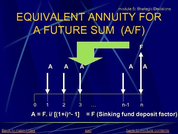 module 5: Strategic Decisions EQUIVALENT ANNUITY FOR A FUTURE SUM (A/F) F A 0