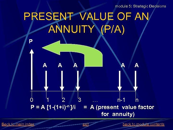 module 5: Strategic Decisions PRESENT VALUE OF AN ANNUITY (P/A) P A A A