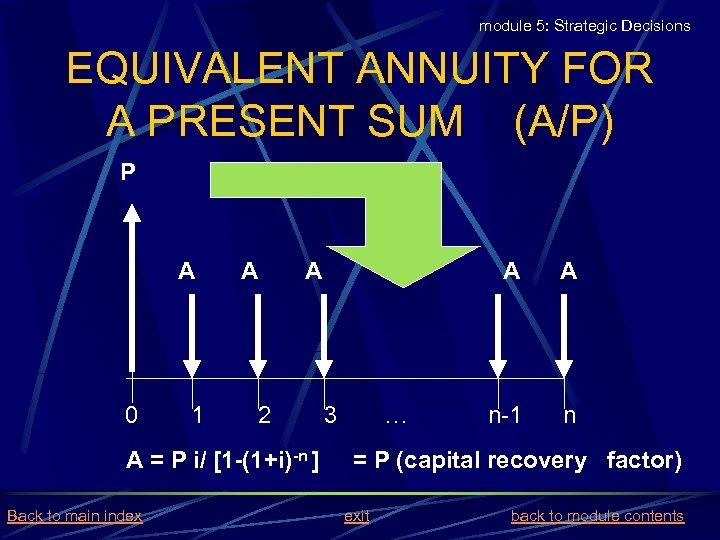 module 5: Strategic Decisions EQUIVALENT ANNUITY FOR A PRESENT SUM (A/P) P A 0