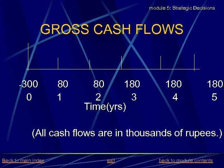 module 5: Strategic Decisions GROSS CASH FLOWS -300 0 80 180 2 3 Time(yrs)