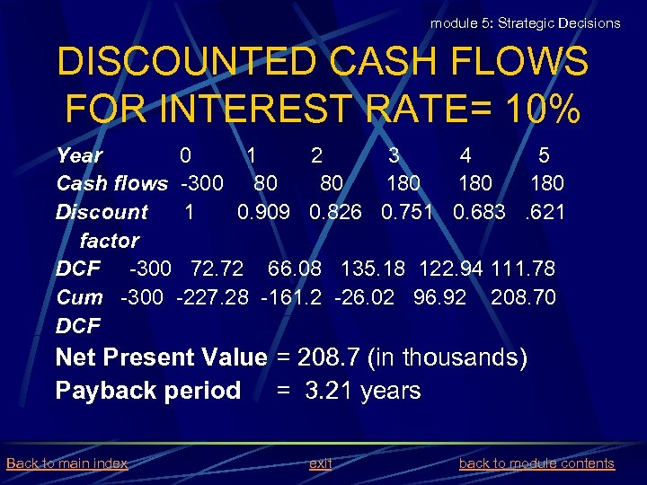 module 5: Strategic Decisions DISCOUNTED CASH FLOWS FOR INTEREST RATE= 10% Year 0 1