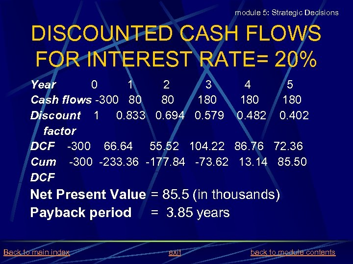 module 5: Strategic Decisions DISCOUNTED CASH FLOWS FOR INTEREST RATE= 20% Year 0 1