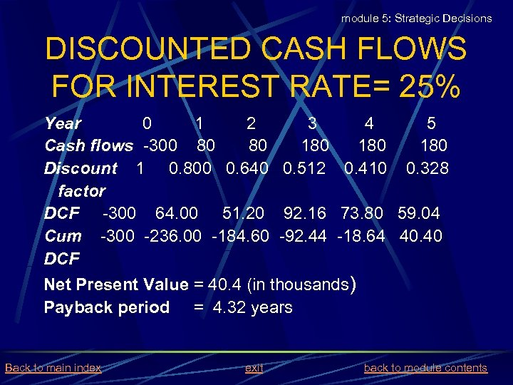 module 5: Strategic Decisions DISCOUNTED CASH FLOWS FOR INTEREST RATE= 25% Year 0 1