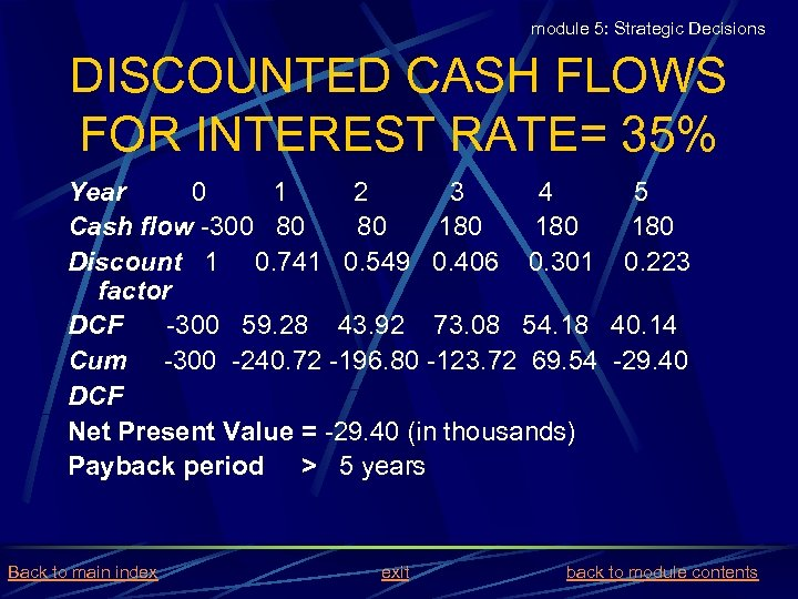 module 5: Strategic Decisions DISCOUNTED CASH FLOWS FOR INTEREST RATE= 35% Year 0 1