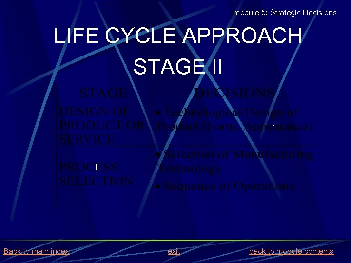 module 5: Strategic Decisions LIFE CYCLE APPROACH STAGE II Back to main index exit