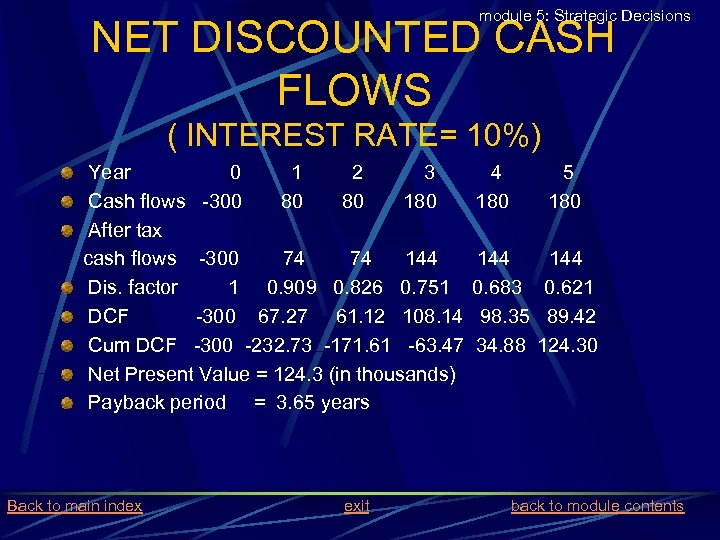 module 5: Strategic Decisions NET DISCOUNTED CASH FLOWS ( INTEREST RATE= 10%) Year 0