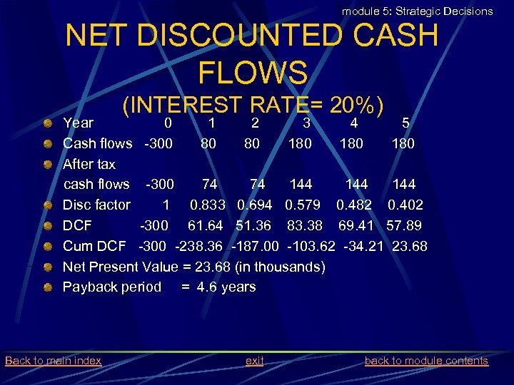 module 5: Strategic Decisions NET DISCOUNTED CASH FLOWS (INTEREST RATE= 20%) Year 0 1