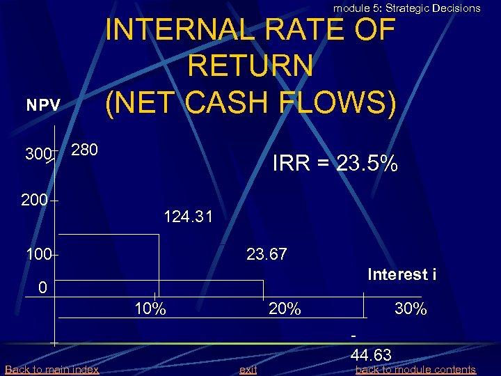module 5: Strategic Decisions INTERNAL RATE OF RETURN (NET CASH FLOWS) NPV 300 280