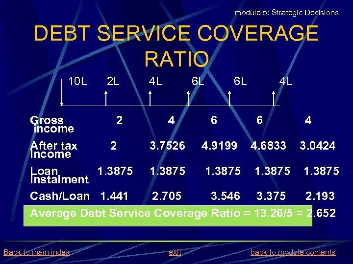 module 5: Strategic Decisions DEBT SERVICE COVERAGE RATIO 10 L 2 L 4 L