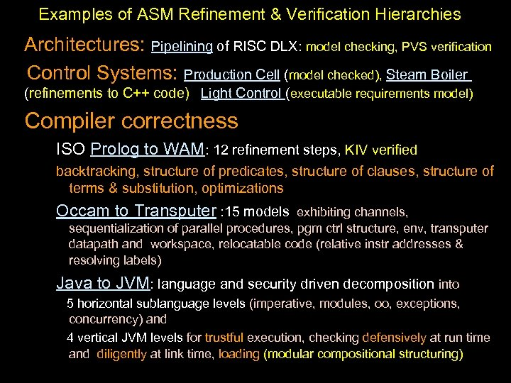 Examples of ASM Refinement & Verification Hierarchies Architectures: Pipelining of RISC DLX: model checking,