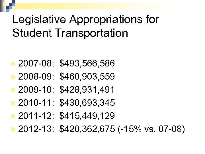 Legislative Appropriations for Student Transportation 2007 -08: n 2008 -09: n 2009 -10: n