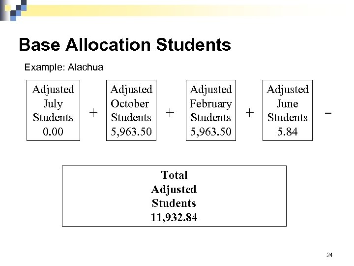 Base Allocation Students Example: Alachua Adjusted July Students 0. 00 + Adjusted October Students
