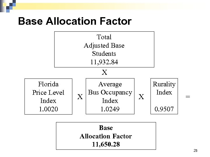 Base Allocation Factor Total Adjusted Base Students 11, 932. 84 X Florida Price Level