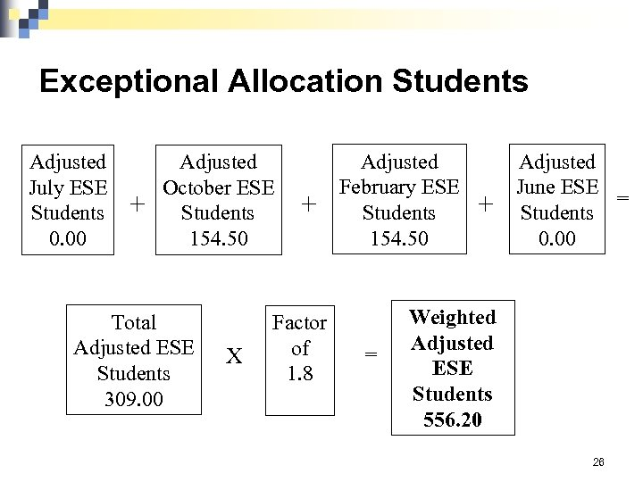 Exceptional Allocation Students Adjusted July ESE Students 0. 00 + Adjusted October ESE Students