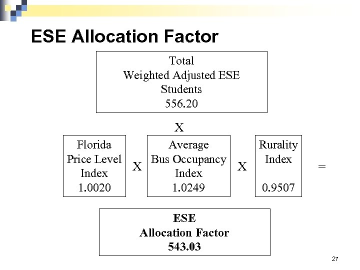 ESE Allocation Factor Total Weighted Adjusted ESE Students 556. 20 X Florida Average Rurality
