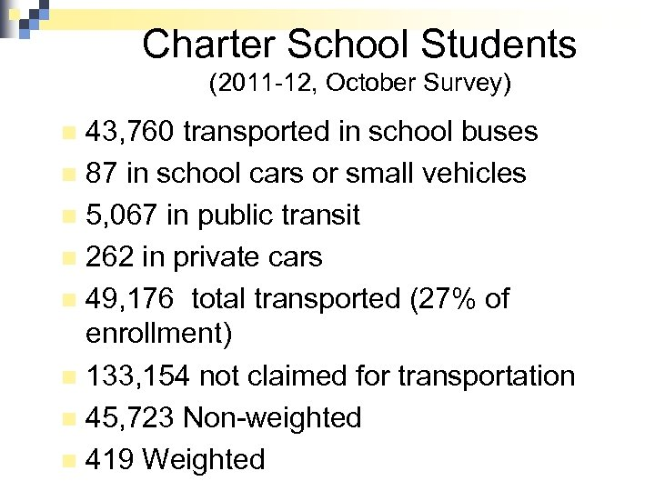 Charter School Students (2011 -12, October Survey) 43, 760 transported in school buses n