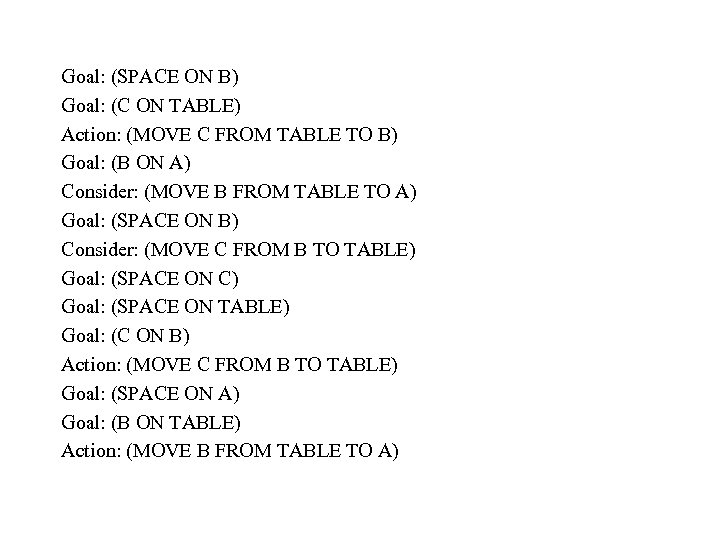 Goal: (SPACE ON B) Goal: (C ON TABLE) Action: (MOVE C FROM TABLE TO