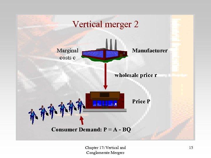 Vertical merger 2 Marginal costs c Manufacturer wholesale price r Price P Consumer Demand: