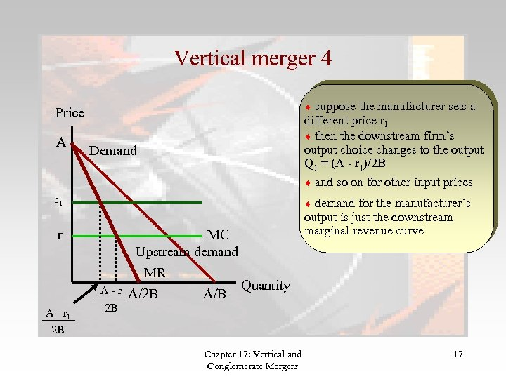Vertical merger 4 suppose the manufacturer sets a different price r 1 then the