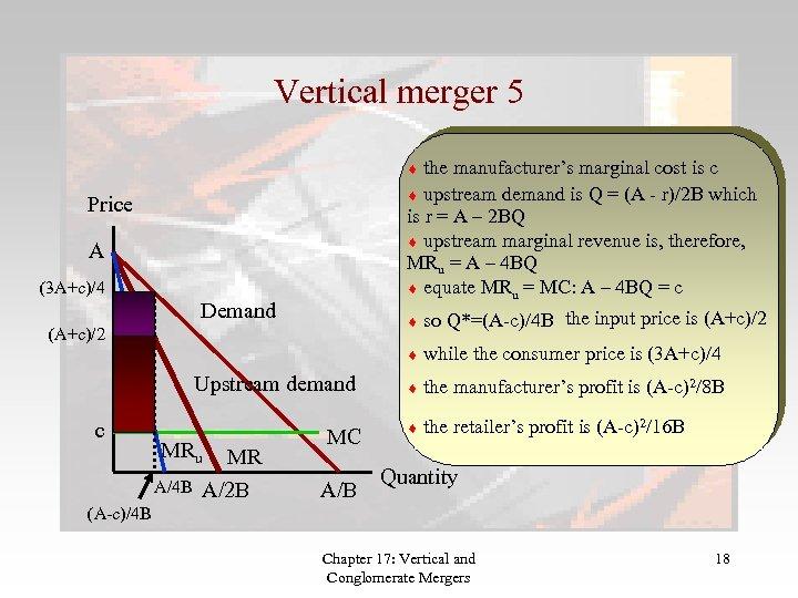 Vertical merger 5 the manufacturer's marginal cost is c upstream demand is Q =