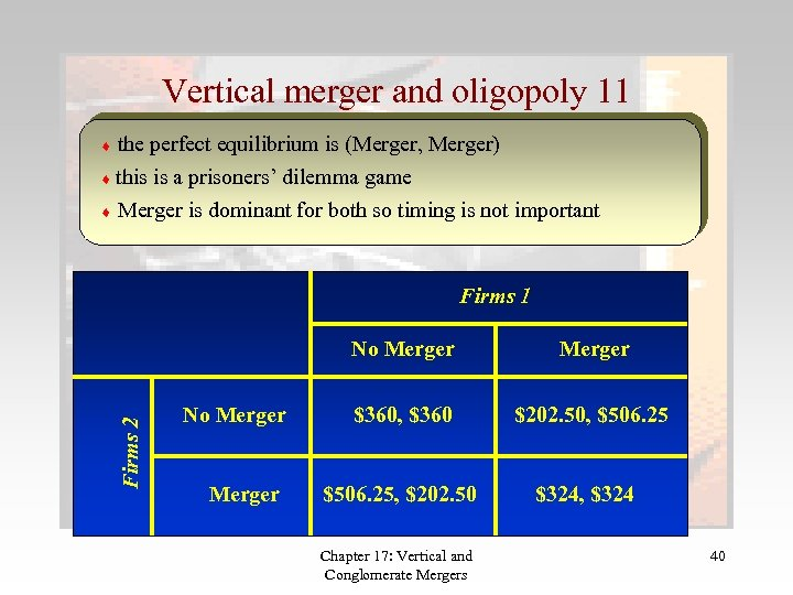 Vertical merger and oligopoly 11 the perfect equilibrium is (Merger, Merger) this is a