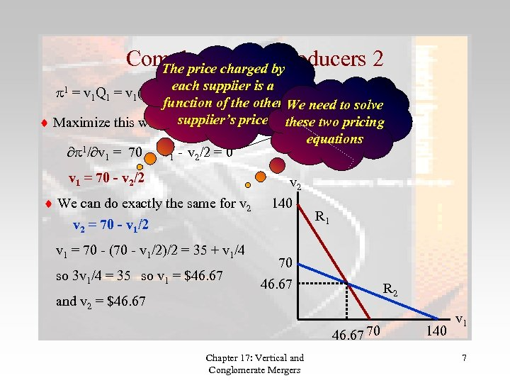 Complementaryby producers 2 The price charged each supplier is a p 1 = v