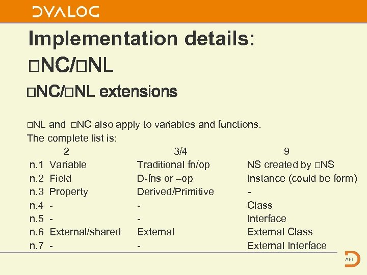 Implementation details: ⎕NC/⎕NL extensions ⎕NL and ⎕NC also apply to variables and functions. The