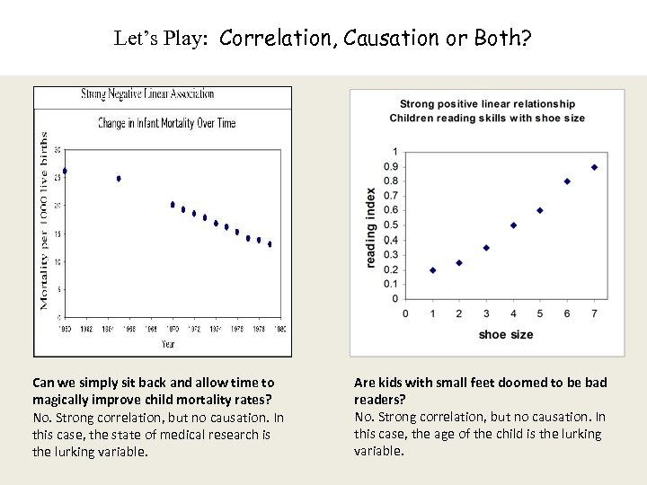 Let's Play: Correlation, Causation or Both? Can we simply sit back and allow time