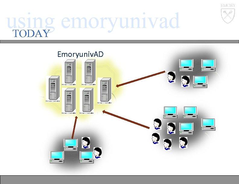 using emoryunivad TODAY Emoryuniv. AD