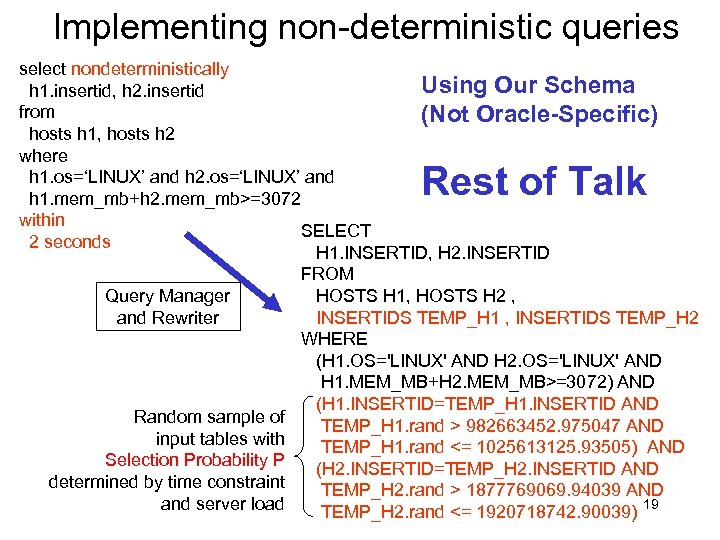 Implementing non-deterministic queries select nondeterministically Using Our Schema h 1. insertid, h 2. insertid