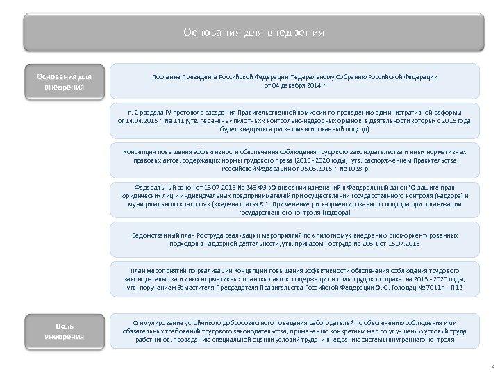 Основания для внедрения Послание Президента Российской Федерации Федеральному Собранию Российской Федерации от 04 декабря