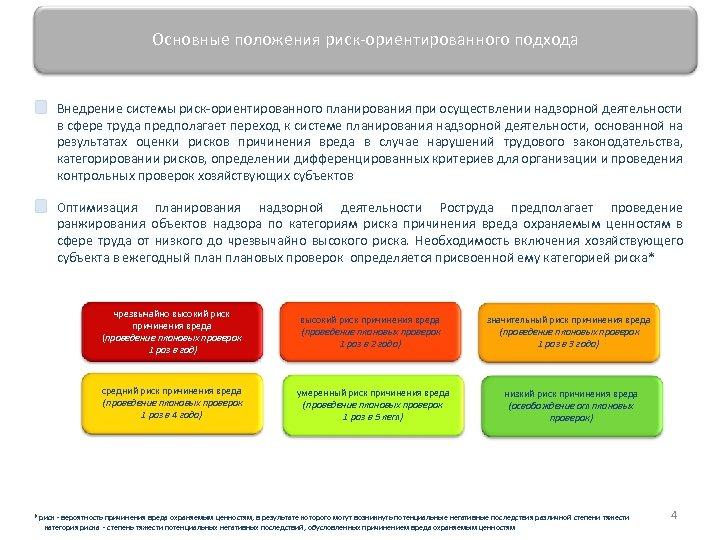 Основные положения риск-ориентированного подхода Внедрение системы риск-ориентированного планирования при осуществлении надзорной деятельности в сфере