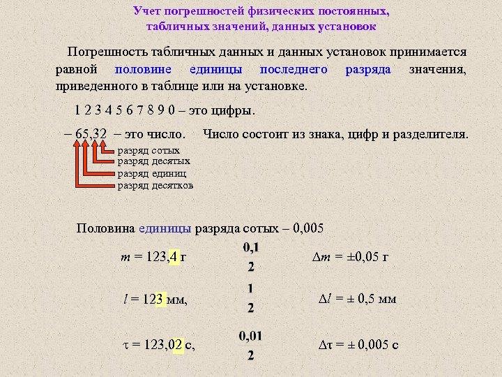 Учет погрешностей физических постоянных, табличных значений, данных установок Погрешность табличных данных и данных установок