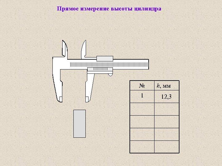 Прямое измерение высоты цилиндра № h, мм 1 12, 3