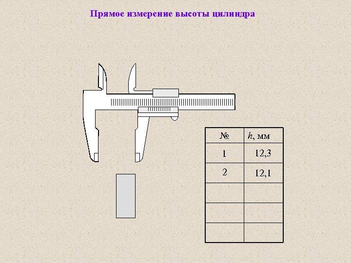 Прямое измерение высоты цилиндра № h, мм 1 12, 3 2 12, 1