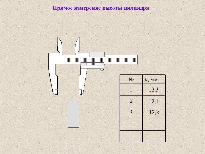 Прямое измерение высоты цилиндра № h, мм 1 12, 3 2 12, 1 3