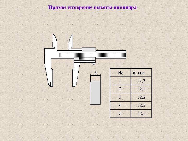 Прямое измерение высоты цилиндра h № h, мм 1 12, 3 2 12, 1