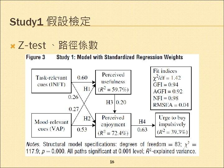 Study 1 假設檢定 Z-test 、路徑係數 15