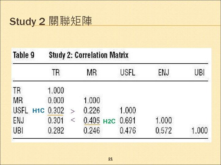 Study 2 關聯矩陣 H 1 C > < H 2 C 21