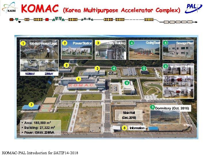 KOMAC (Korea Multipurpose Accelerator Complex) KOMAC-PAL Introduction for SATIF 14 -2018