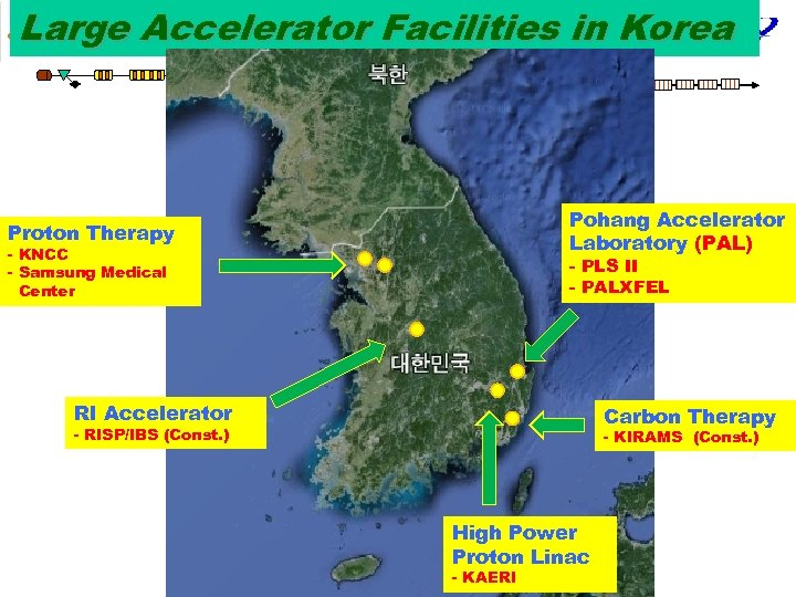 Large Accelerator Facilities in Korea Pohang Accelerator Laboratory (PAL) Proton Therapy - KNCC -
