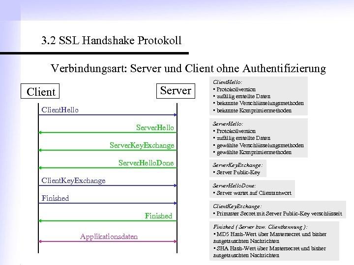 3. 2 SSL Handshake Protokoll Verbindungsart: Server und Client ohne Authentifizierung Server Client. Hello