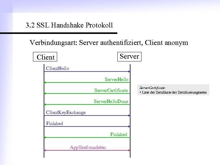 3. 2 SSL Handshake Protokoll Verbindungsart: Server authentifiziert, Client anonym Server Client. Hello Server.