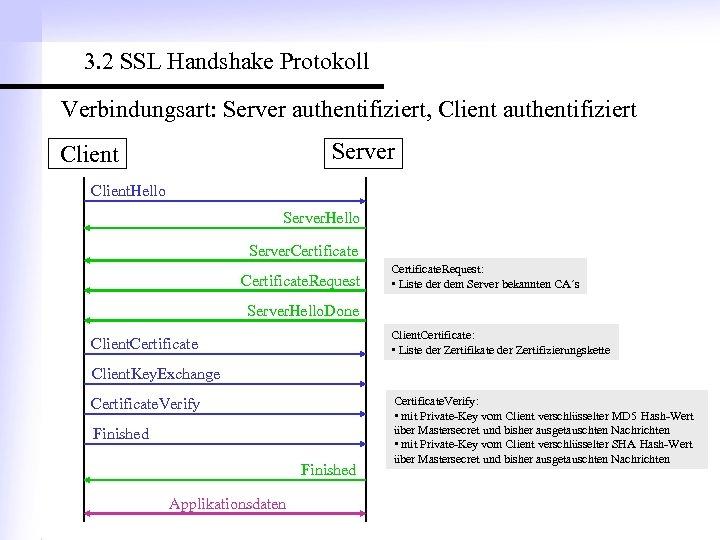 3. 2 SSL Handshake Protokoll Verbindungsart: Server authentifiziert, Client authentifiziert Server Client. Hello Server.