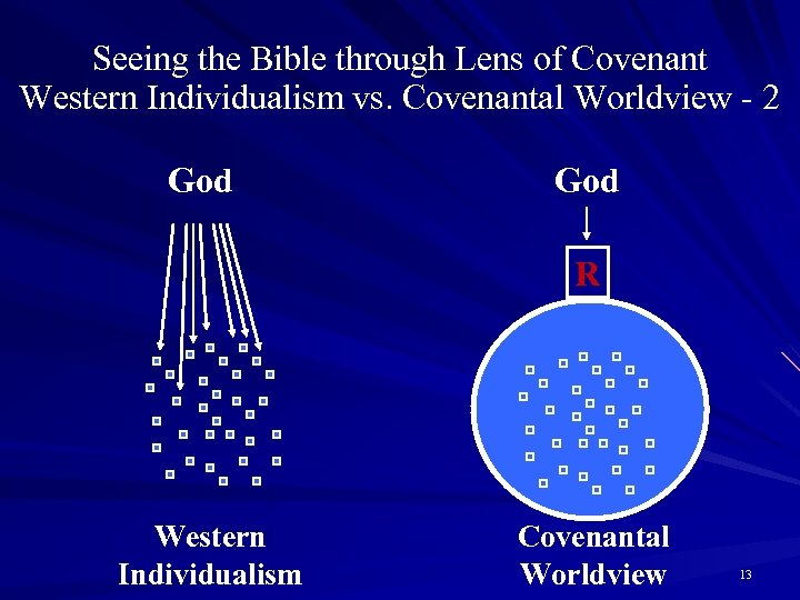 Seeing the Bible through Lens of Covenant Western Individualism vs. Covenantal Worldview - 2